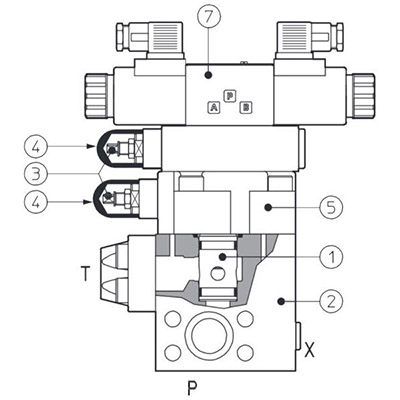 Pressure controls - SAE flange mounting