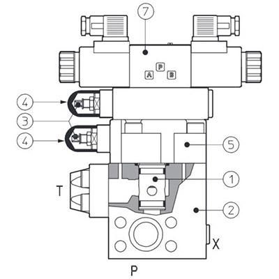 Pressure controls - SAE flange mounting